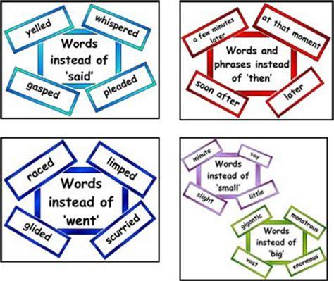 However synonym essay